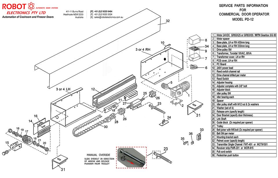 Personnel Door Opener Model PD-12 | Belt Driven Electronic