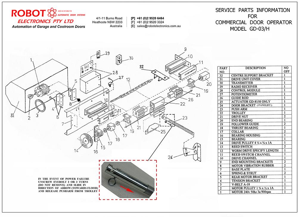Garage Door Spare Parts Australia Carnmotors